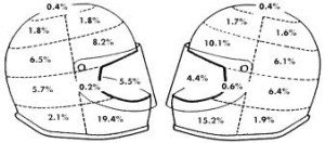 Helmet Diagram